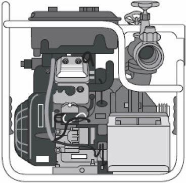 Moto-Bomba Ligeira Portátil LWA 500 Mk2