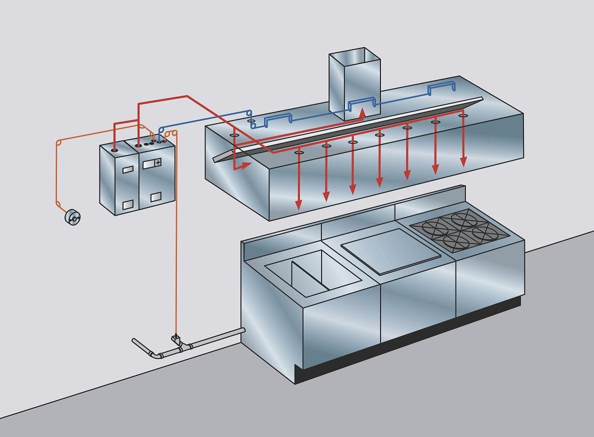 R-102 Restaurant System